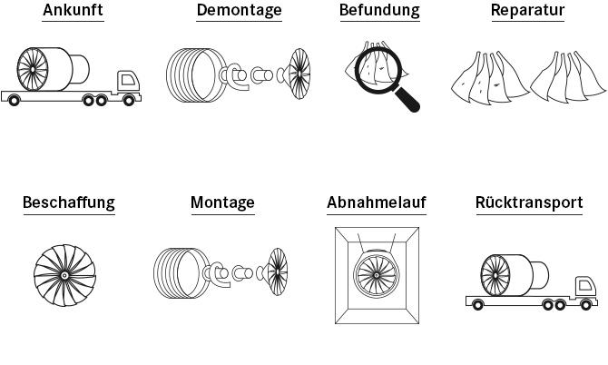 schritte.de.jpg