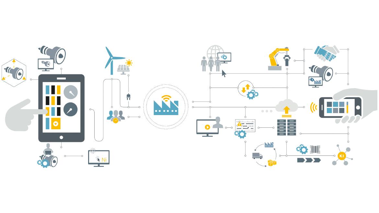 Smart Factory in der Luftfahrt: Komplizierter, aber lohnend
